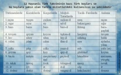 türk takvim karşılıkları